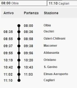 Linea Olbia Cagliari
