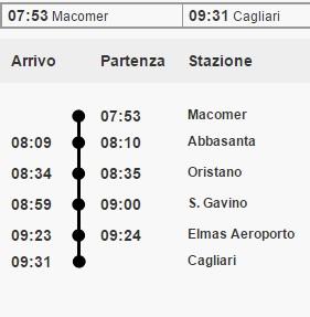 Linea Macomer-Cagliari