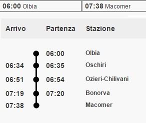 Linea Olbia-Macomer