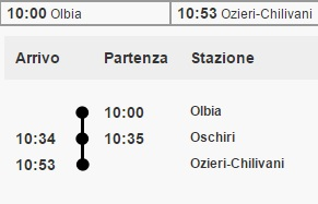 Linea Olbia Ozieri-Chilivani