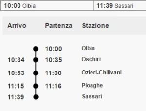 Linea Olbia Sassari