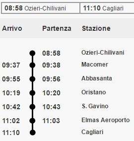 Linea Ozieri-Chilivani Cagliari