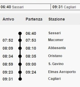 Linea Sassari Cagliari